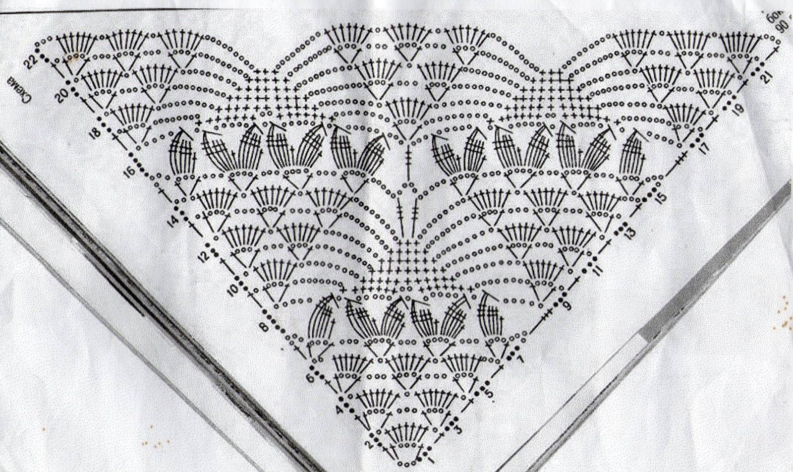 Шали, палантины, накидки связанные крючком, описание 2